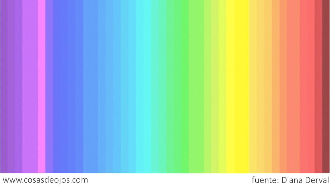 test_colores